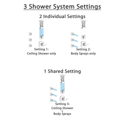 Delta Tesla Chrome Finish Shower System with Control Handle, 3-Setting Diverter, Ceiling Mount Showerhead, and 3 Body Sprays SS14524