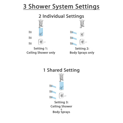 Delta Tesla Polished Nickel Finish Shower System with Control Handle, 3-Setting Diverter, Ceiling Mount Showerhead, and 3 Body Sprays SS1452PN4