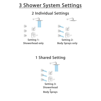 Delta Tesla Stainless Steel Finish Shower System with Control Handle, 3-Setting Diverter, Showerhead, and 3 Body Sprays SS1452SS7