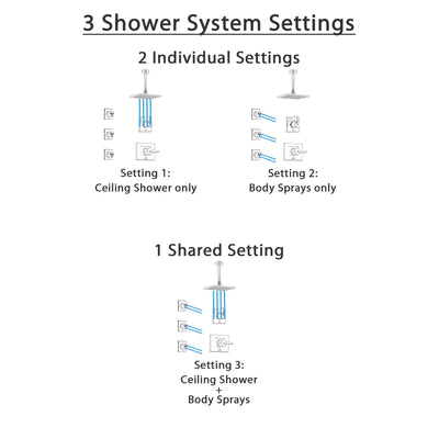 Delta Vero Stainless Steel Finish Shower System with Control Handle, 3-Setting Diverter, Ceiling Mount Showerhead, and 3 Body Sprays SS1453SS4