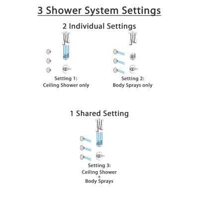 Delta Trinsic Chrome Finish Shower System with Control Handle, 3-Setting Diverter, Ceiling Mount Showerhead, and 3 Body Sprays SS14595