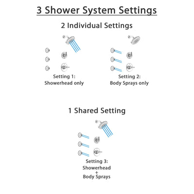 Delta Trinsic Chrome Finish Shower System with Control Handle, 3-Setting Diverter, Showerhead, and 3 Body Sprays SS14597