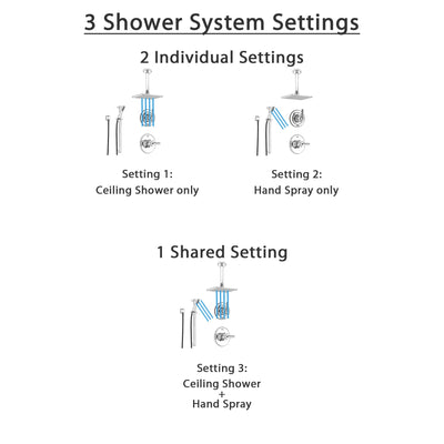 Delta Trinsic Chrome Shower System with Normal Shower Handle, 3-setting Diverter, Ceiling Mount Large Rain Showerhead, and Handheld Spray SS145985
