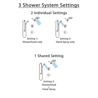 Delta Compel Chrome Finish Shower System with Control Handle, 3-Setting Diverter, Dual Showerhead, and Hand Shower with Grab Bar SS14613