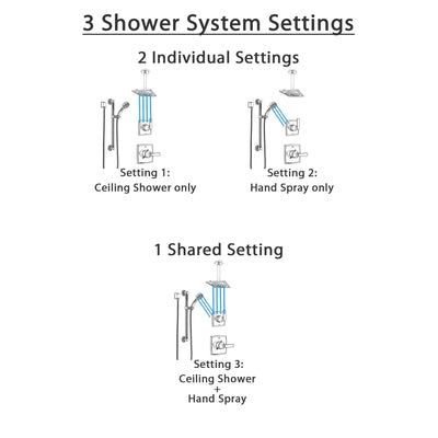 Delta Ashlyn Chrome Finish Shower System with Control Handle, 3-Setting Diverter, Ceiling Mount Showerhead, and Hand Shower with Grab Bar SS14647