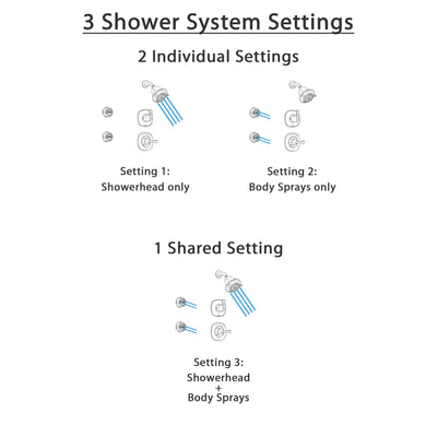 Delta Addison Venetian Bronze Shower System with Normal Shower Handle, 3-setting Diverter, Showerhead, and 2 Body Sprays SS149285RB