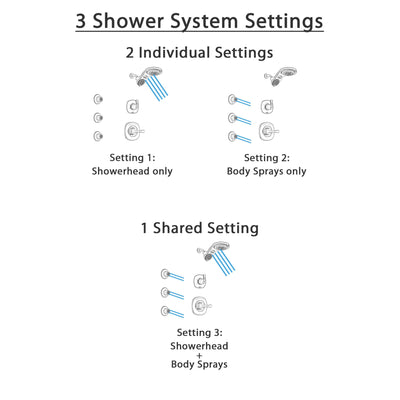 Delta Addison Stainless Steel Finish Shower System with Control Handle, 3-Setting Diverter, Dual Showerhead, and 3 Body Sprays SS1492SS4