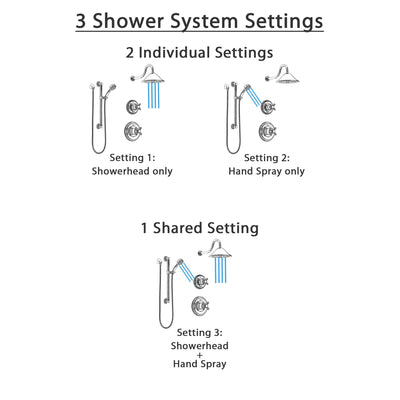 Delta Cassidy Chrome Finish Shower System with Control Handle, 3-Setting Diverter, Showerhead, and Hand Shower with Grab Bar SS149721