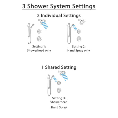 Delta Cassidy Venetian Bronze Finish Shower System with Control Handle, 3-Setting Diverter, Showerhead, and Hand Shower with Grab Bar SS14972RB1