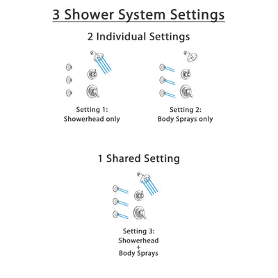 Delta Lahara Chrome Finish Shower System with Dual Control Handle, 3-Setting Diverter, Showerhead, and 3 Body Sprays SS172381