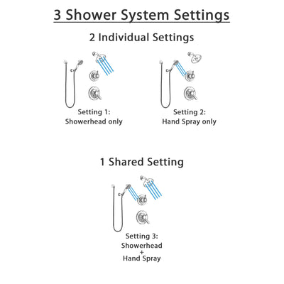 Delta Lahara Chrome Finish Shower System with Dual Control Handle, 3-Setting Diverter, Showerhead, and Hand Shower with Wall Bracket SS172383