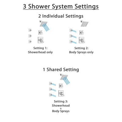 Delta Dryden Chrome Finish Shower System with Dual Control Handle, 3-Setting Diverter, Showerhead, and 3 Body Sprays SS1725111