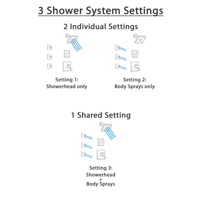 Delta Dryden Venetian Bronze Finish Shower System with Dual Control Handle, 3-Setting Diverter, Showerhead, and 3 Body Sprays SS172512RB1
