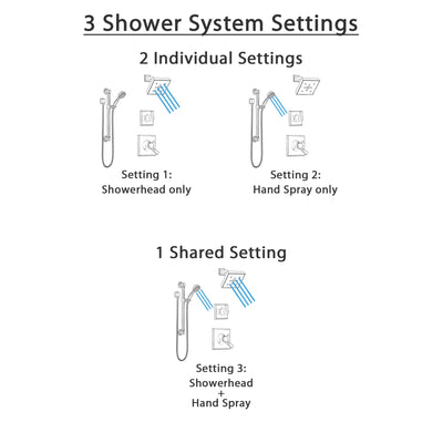 Delta Dryden Venetian Bronze Finish Shower System with Dual Control Handle, 3-Setting Diverter, Showerhead, and Hand Shower with Grab Bar SS172512RB3