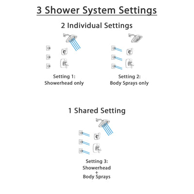 Delta Tesla Chrome Finish Shower System with Dual Control Handle, 3-Setting Diverter, Showerhead, and 3 Body Sprays SS172521
