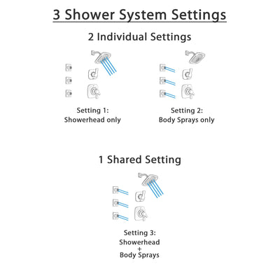 Delta Tesla Stainless Steel Finish Shower System with Dual Control Handle, 3-Setting Diverter, Showerhead, and 3 Body Sprays SS17252SS1