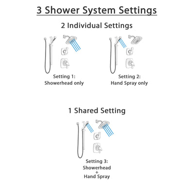 Delta Tesla Stainless Steel Finish Shower System with Dual Control Handle, 3-Setting Diverter, Showerhead, and Hand Shower with Slidebar SS17252SS4