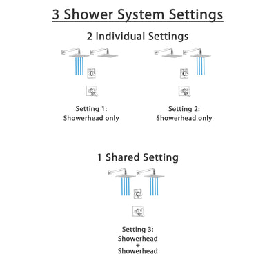 Delta Vero Chrome Finish Shower System with Dual Control Handle, 3-Setting Diverter, 2 Showerheads SS1725316
