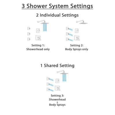 Delta Vero Venetian Bronze Finish Shower System with Dual Control Handle, 3-Setting Diverter, Showerhead, and 3 Body Sprays SS172531RB2
