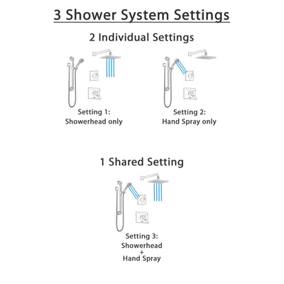 Delta Vero Venetian Bronze Finish Shower System with Dual Control Handle, 3-Setting Diverter, Showerhead, and Hand Shower with Grab Bar SS172531RB3