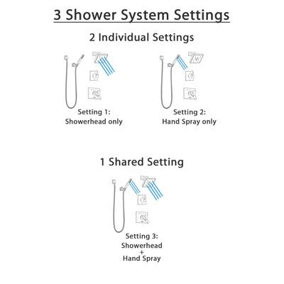 Delta Vero Venetian Bronze Shower System with Dual Control Handle, 3-Setting Diverter, Showerhead, and Hand Shower with Wall Bracket SS172532RB5