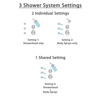 Delta Victorian Champagne Bronze Finish Shower System with Dual Control Handle, 3-Setting Diverter, Showerhead, and 3 Body Sprays SS17255CZ1