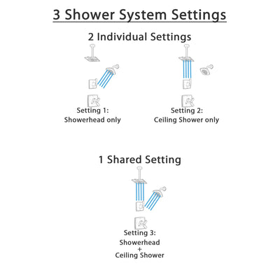 Delta Ashlyn Venetian Bronze Finish Shower System with Dual Control Handle, 3-Setting Diverter, Showerhead, and Ceiling Mount Showerhead SS17264RB6