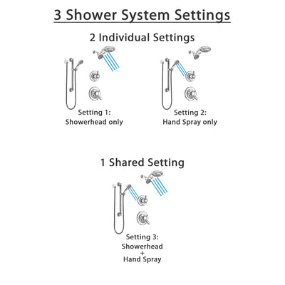Delta Lahara Chrome Finish Shower System with Dual Control Handle, 3-Setting Diverter, Dual Showerhead, and Hand Shower with Grab Bar SS17383