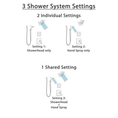 Delta Dryden Venetian Bronze Finish Shower System with Dual Control Handle, 3-Setting Diverter, Showerhead, and Hand Shower with Slidebar SS1751RB6