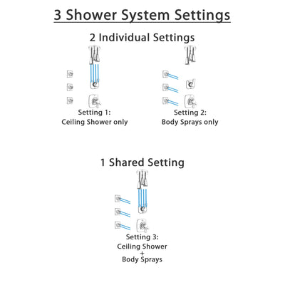 Delta Tesla Chrome Finish Shower System with Dual Control Handle, 3-Setting Diverter, Ceiling Mount Showerhead, and 3 Body Sprays SS17524