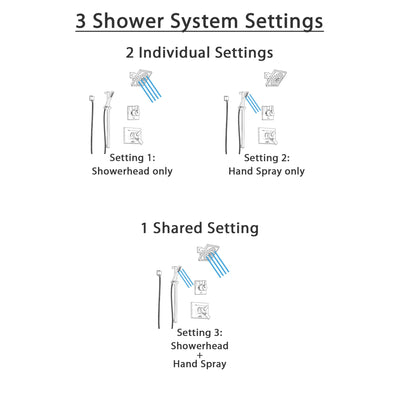 Delta Vero Champagne Bronze Finish Shower System with Dual Control Handle, 3-Setting Diverter, Showerhead, and Hand Shower with Slidebar SS1753CZ3