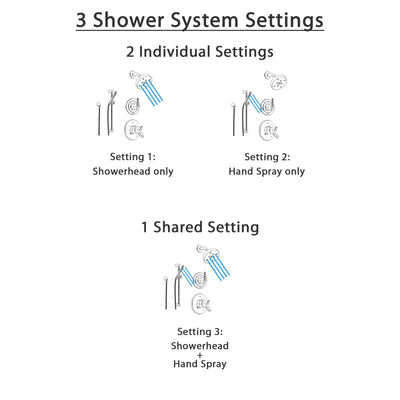 Delta Trinsic Champagne Bronze Shower System with Dual Control Shower Handle, 3-setting Diverter, Modern Round Showerhead, and Handheld Shower SS175981CZ