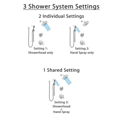 Delta Trinsic Chrome Finish Shower System with Dual Control Handle, 3-Setting Diverter, Showerhead, and Hand Shower with Slidebar SS17598