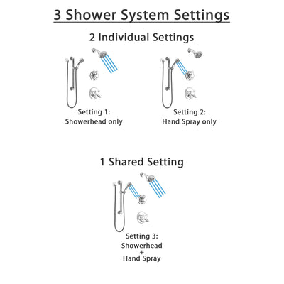 Delta Compel Chrome Finish Shower System with Dual Control Handle, 3-Setting Diverter, Temp2O Showerhead, and Hand Shower with Grab Bar SS17612