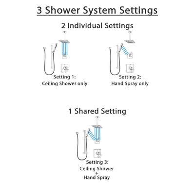 Delta Zura Chrome Finish Shower System with Dual Control Handle, 3-Setting Diverter, Ceiling Mount Showerhead, and Hand Shower with Slidebar SS17747
