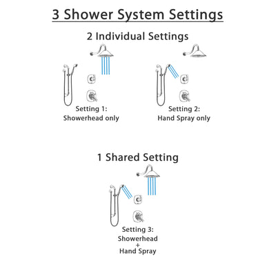 Delta Addison Chrome Finish Shower System with Dual Control Handle, 3-Setting Diverter, Showerhead, and Hand Shower with Slidebar SS17924