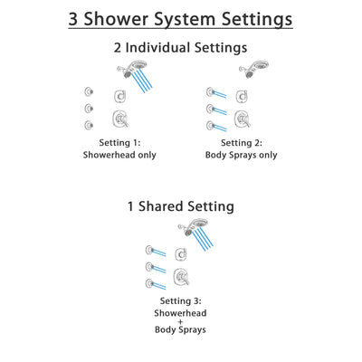 Delta Addison Stainless Steel Finish Shower System with Dual Control Handle, 3-Setting Diverter, Dual Showerhead, and 3 Body Sprays SS1792SS4
