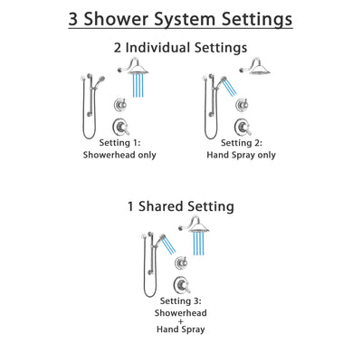 Delta Linden Chrome Finish Shower System with Dual Control Handle, 3-Setting Diverter, Showerhead, and Hand Shower with Grab Bar SS17933