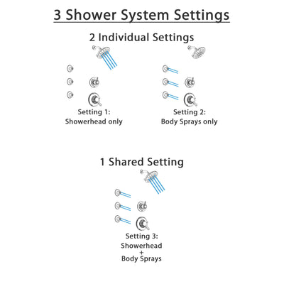 Delta Linden Chrome Finish Shower System with Dual Control Handle, 3-Setting Diverter, Showerhead, and 3 Body Sprays SS17935