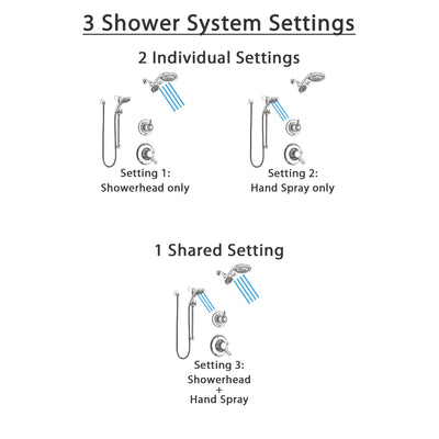 Delta Linden Chrome Finish Shower System with Dual Control Handle, 3-Setting Diverter, Dual Showerhead, and Temp2O Hand Shower with Slidebar SS17937