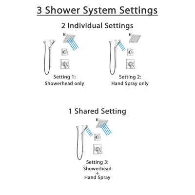 Delta Dryden Chrome Finish Shower System with Dual Thermostatic Control Handle, Diverter, Showerhead, and Hand Shower with Slidebar SS17T25125