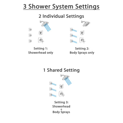Delta Tesla Chrome Finish Shower System with Dual Thermostatic Control Handle, 3-Setting Diverter, Showerhead, and 3 Body Sprays SS17T25222