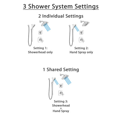 Delta Tesla Chrome Finish Shower System with Dual Thermostatic Control Handle, Diverter, Showerhead, and Hand Shower with Slidebar SS17T25225