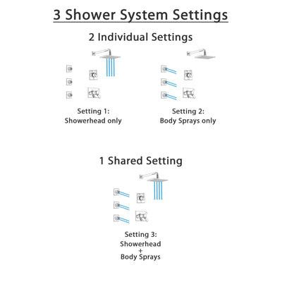 Delta Vero Chrome Finish Shower System with Dual Thermostatic Control Handle, 3-Setting Diverter, Showerhead, and 3 Body Sprays SS17T25311
