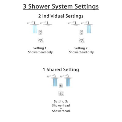 Delta Vero Chrome Finish Shower System with Dual Thermostatic Control Handle, 3-Setting Diverter, 2 Showerheads SS17T25315