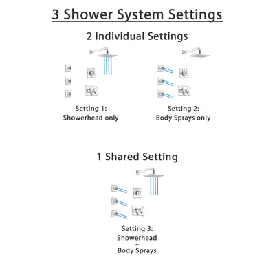 Delta Vero Chrome Finish Shower System with Dual Thermostatic Control Handle, 3-Setting Diverter, Showerhead, and 3 Body Sprays SS17T25321