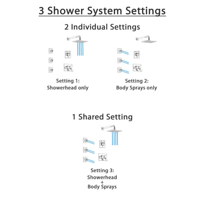 Delta Vero Chrome Finish Shower System with Dual Thermostatic Control Handle, 3-Setting Diverter, Showerhead, and 3 Body Sprays SS17T25322