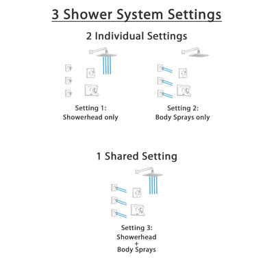 Delta Vero Venetian Bronze Finish Shower System with Dual Thermostatic Control Handle, 3-Setting Diverter, Showerhead, and 3 Body Sprays SS17T2532RB1