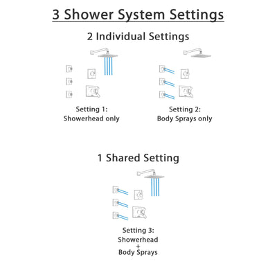 Delta Vero Venetian Bronze Finish Shower System with Dual Thermostatic Control Handle, 3-Setting Diverter, Showerhead, and 3 Body Sprays SS17T2532RB2