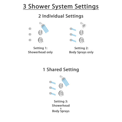 Delta Victorian Champagne Bronze Shower System with Dual Thermostatic Control Handle, 3-Setting Diverter, Showerhead, and 3 Body Sprays SS17T2552CZ1